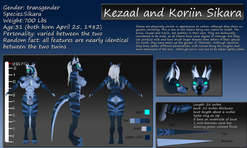 role character sheet jester critical Rule number 34 of the internet website